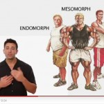 How To Build Muscle Mass – 3 Advanced Techniques